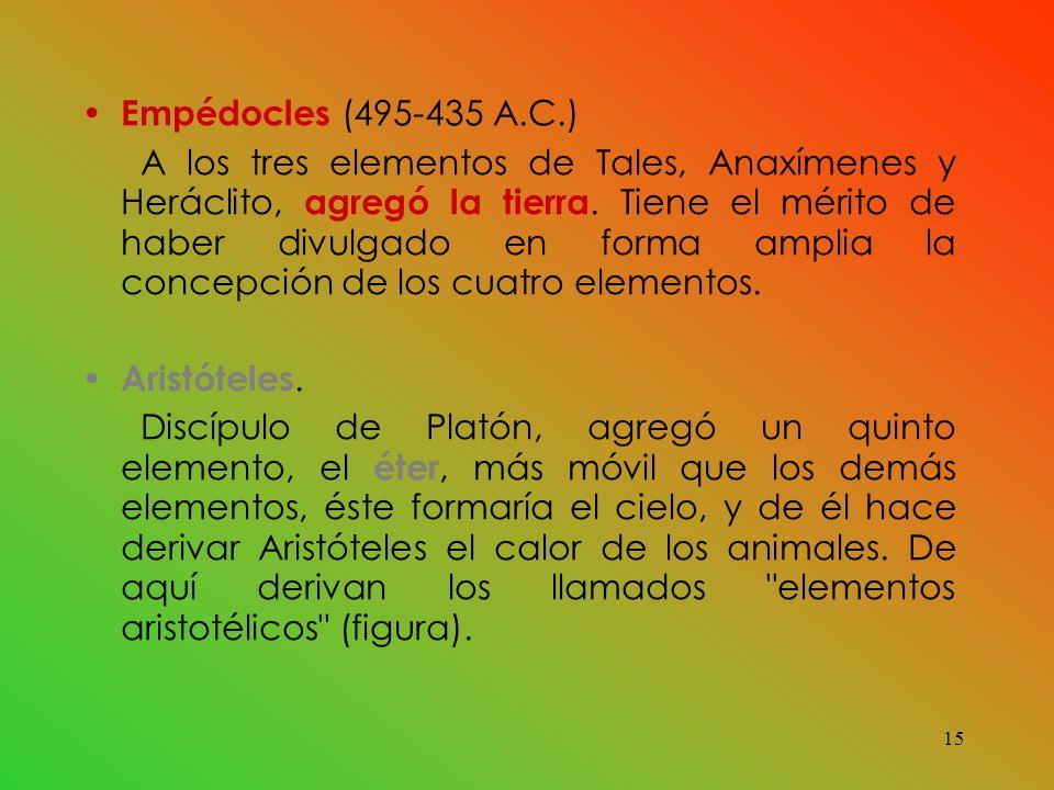Empédocles (495-435 A.C.) A los tres elementos de Tales, Anaxímenes y Heráclito, agregó la tierra.