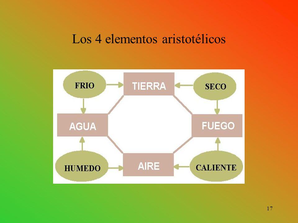 Los 4 elementos aristotélicos 17