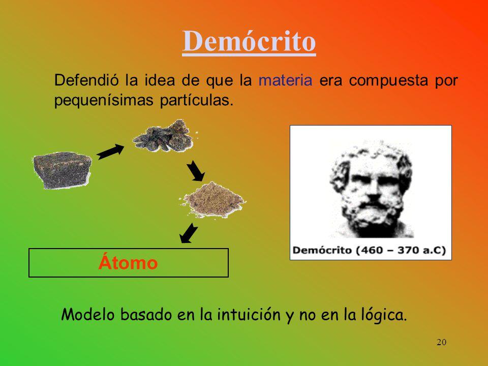 Átomo Modelo basado en la intuición y no en la lógica.