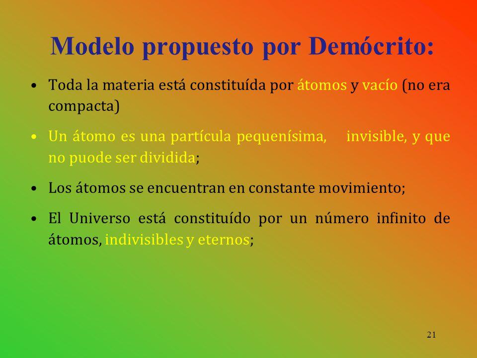Modelo propuesto por Demócrito: Toda la materia está constituída por átomos y vacío (no era compacta) Un átomo es una partícula pequenísima, invisible, y que no puode ser dividida; Los átomos se encuentran en constante movimiento; El Universo está constituído por un número infinito de átomos, indivisibles y eternos; 21