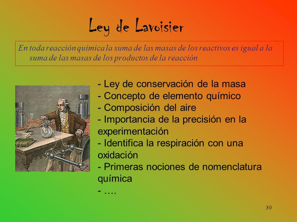 Ley de Lavoisier En toda reacción química la suma de las masas de los reactivos es igual a la suma de las masas de los productos de la reacción - Ley de conservación de la masa - Concepto de elemento químico - Composición del aire - Importancia de la precisión en la experimentación - Identifica la respiración con una oxidación - Primeras nociones de nomenclatura química - ….