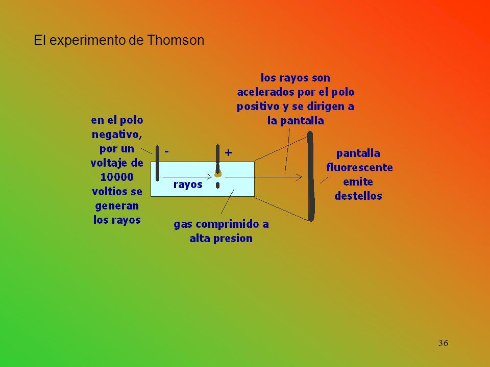 El experimento de Thomson 36