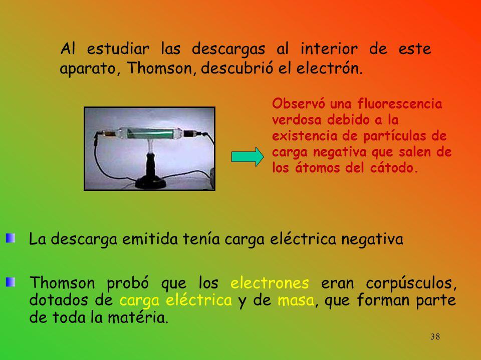 Al estudiar las descargas al interior de este aparato, Thomson, descubrió el electrón.