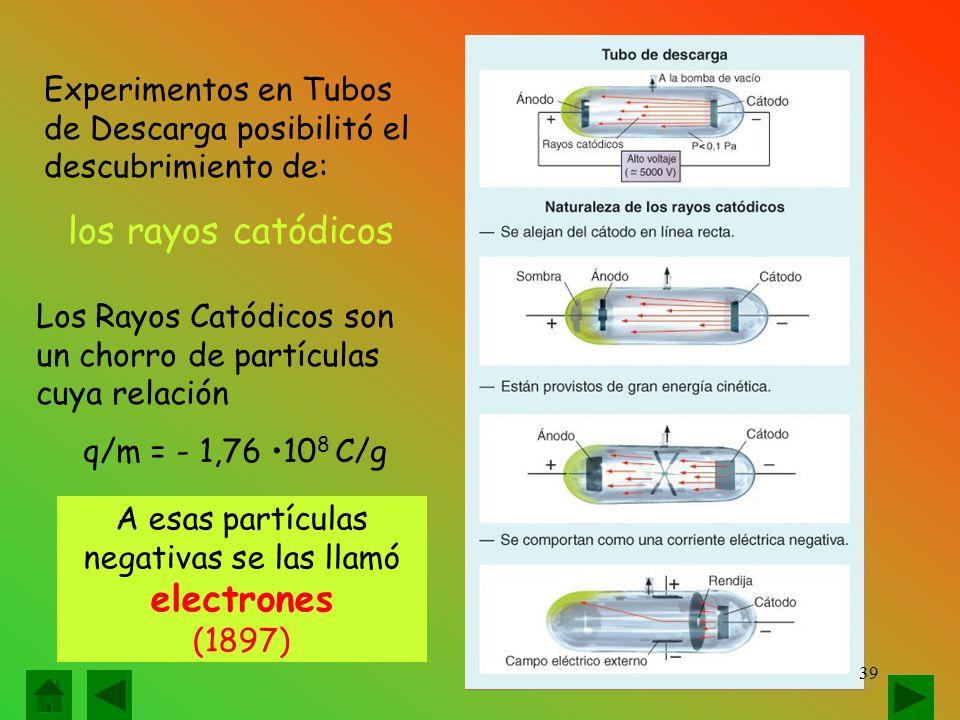 A esas partículas negativas se las llamó electrones (1897) Los Rayos Catódicos son un chorro de partículas cuya relación q/m = - 1,76  10 8 C/g Experimentos en Tubos de Descarga posibilitó el descubrimiento de: los rayos catódicos 39