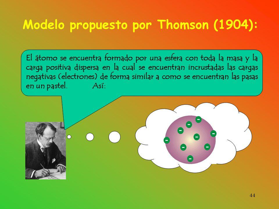 El átomo se encuentra formado por una esfera con toda la masa y la carga positiva dispersa en la cual se encuentran incrustadas las cargas negativas (electrones) de forma similar a como se encuentran las pasas en un pastel.