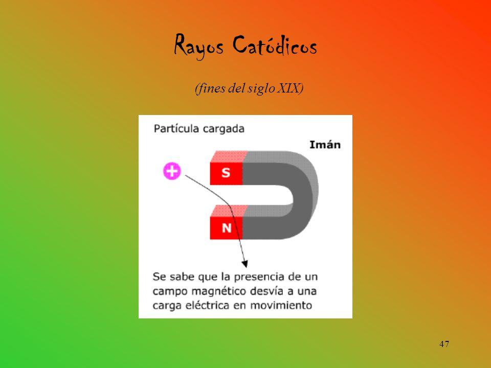 Rayos Catódicos (fines del siglo XIX) 47