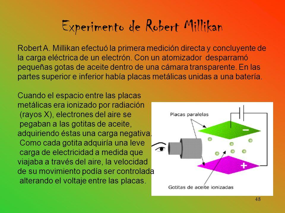 Experimento de Robert Millikan Robert A.