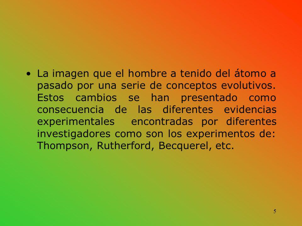 La imagen que el hombre a tenido del átomo a pasado por una serie de conceptos evolutivos.