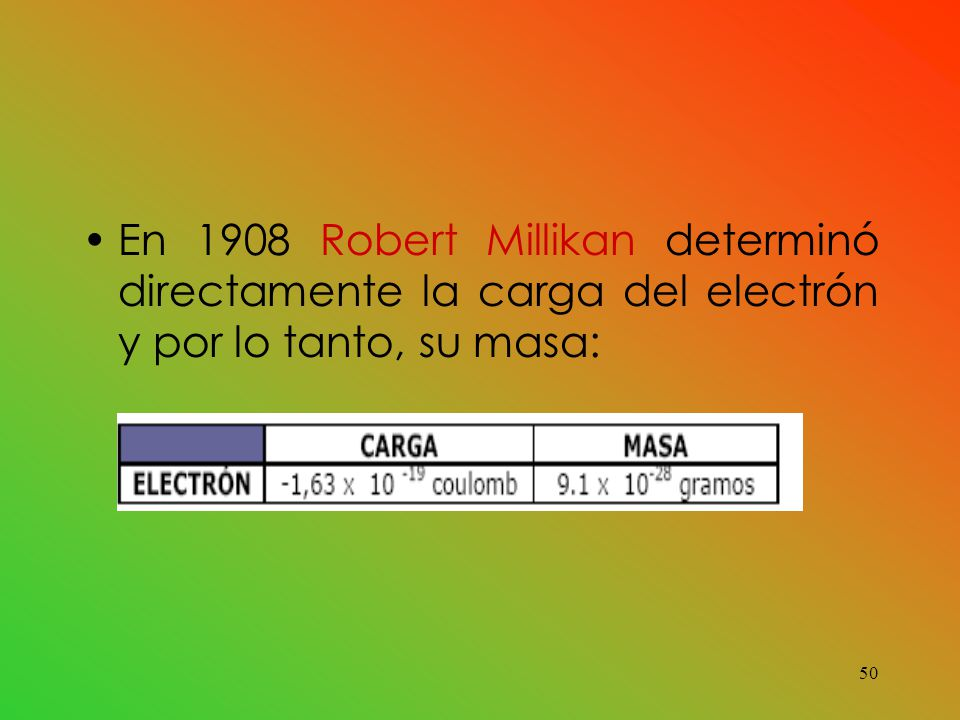 En 1908 Robert Millikan determinó directamente la carga del electrón y por lo tanto, su masa: 50