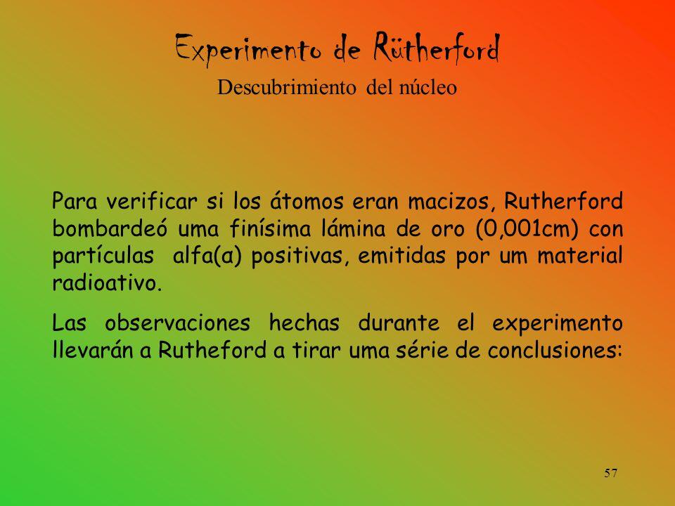 57 Para verificar si los átomos eran macizos, Rutherford bombardeó uma finísima lámina de oro (0,001cm) con partículas alfa(α) positivas, emitidas por um material radioativo.