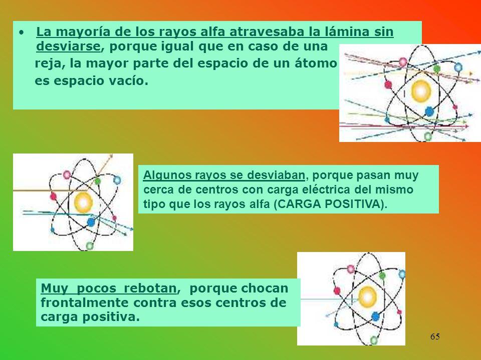 La mayoría de los rayos alfa atravesaba la lámina sin desviarse, porque igual que en caso de una reja, la mayor parte del espacio de un átomo es espacio vacío.