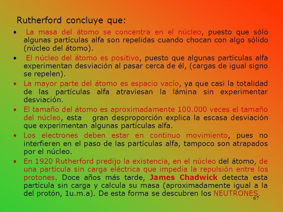 Rutherford concluye que: La masa del átomo se concentra en el núcleo, puesto que sólo algunas partículas alfa son repelidas cuando chocan con algo sólido (núcleo del átomo).