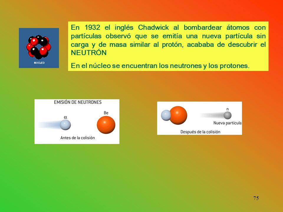 En 1932 el inglés Chadwick al bombardear átomos con partículas observó que se emitía una nueva partícula sin carga y de masa similar al protón, acababa de descubrir el NEUTRÓN En el núcleo se encuentran los neutrones y los protones.