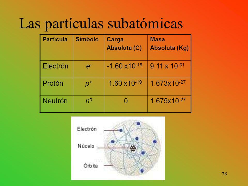 Las partículas subatómicas PartículaSímboloCarga Absoluta (C) Masa Absoluta (Kg) Electróne-e- -1.60 x10 -19 9.11 x 10 -31 Protónp+p+ 1.60 x10 -19 1.673x10 -27 Neutrónn0n0 01.675x10 -27 76