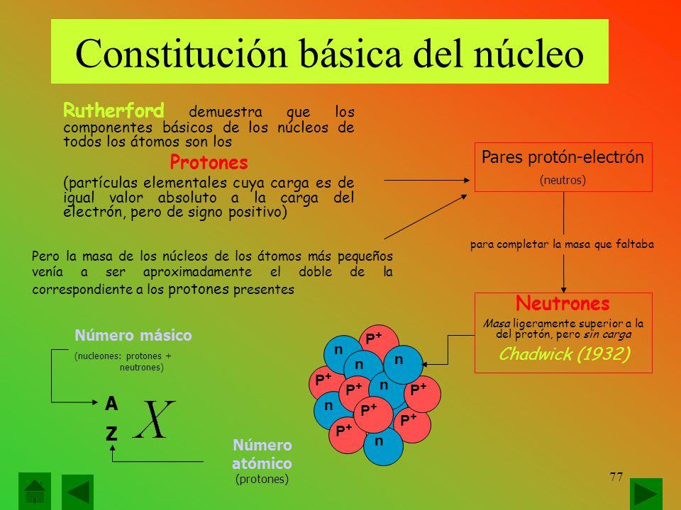 Constitución básica del núcleo Rutherford demuestra que los componentes básicos de los núcleos de todos los átomos son los Protones (partículas elementales cuya carga es de igual valor absoluto a la carga del electrón, pero de signo positivo) Neutrones Masa ligeramente superior a la del protón, pero sin carga Chadwick (1932) Pero la masa de los núcleos de los átomos más pequeños venía a ser aproximadamente el doble de la correspondiente a los protones presentes Pares protón-electrón (neutros) Número atómico (protones) Número másico (nucleones: protones + neutrones) P+P+ n P+P+ n n n P+P+ P+P+ n P+P+ n P+P+ P+P+ n A Z para completar la masa que faltaba 77