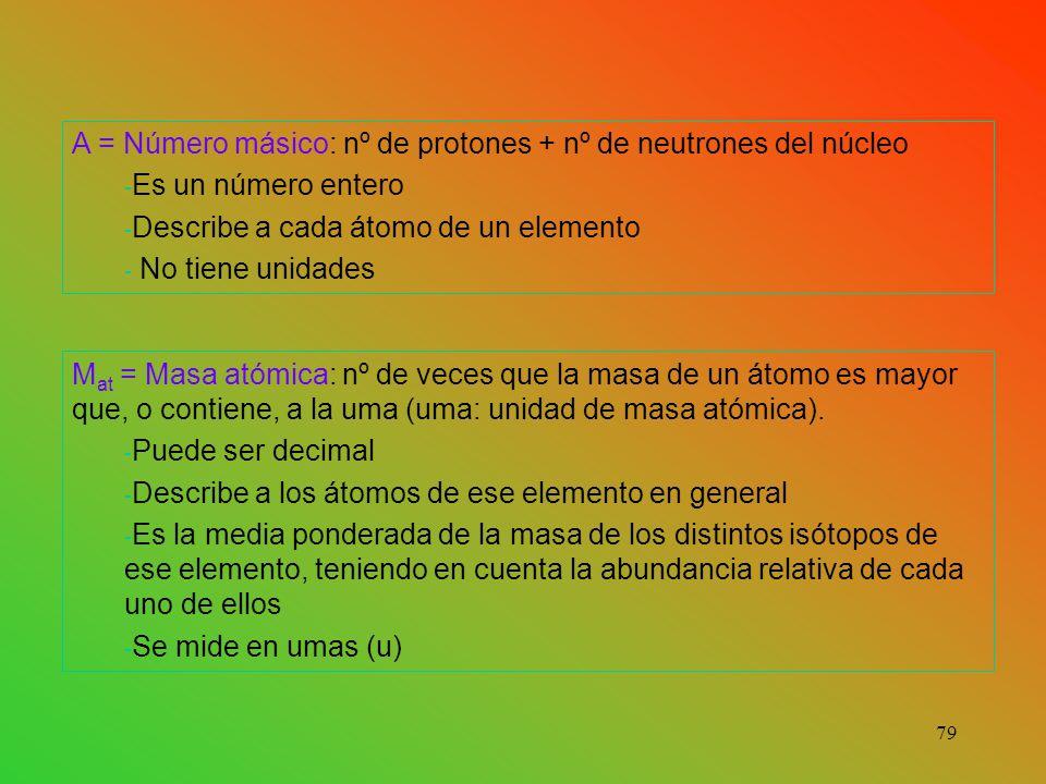 A = Número másico: nº de protones + nº de neutrones del núcleo - Es un número entero - Describe a cada átomo de un elemento - No tiene unidades M at = Masa atómica: nº de veces que la masa de un átomo es mayor que, o contiene, a la uma (uma: unidad de masa atómica).