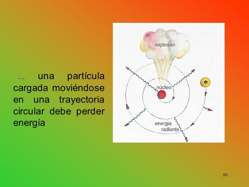 90... una partícula cargada moviéndose en una trayectoria circular debe perder energía