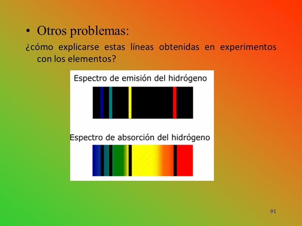 Otros problemas: ¿cómo explicarse estas líneas obtenidas en experimentos con los elementos? 91