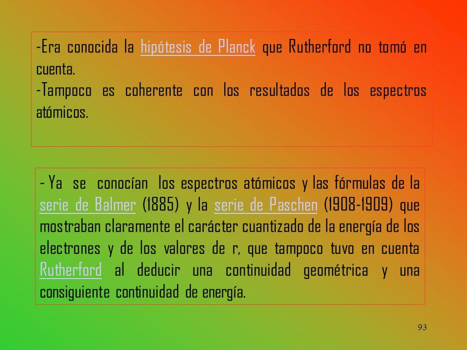 93 -Era conocida la hipótesis de Planck que Rutherford no tomó en cuenta.hipótesis de Planck -Tampoco es coherente con los resultados de los espectros atómicos.
