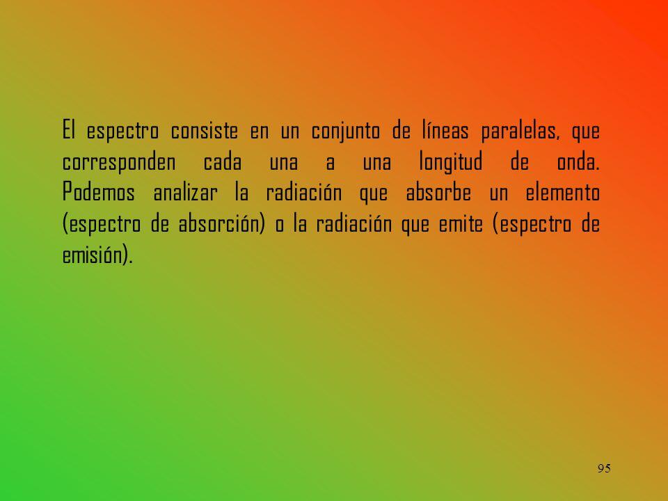 95 El espectro consiste en un conjunto de líneas paralelas, que corresponden cada una a una longitud de onda.