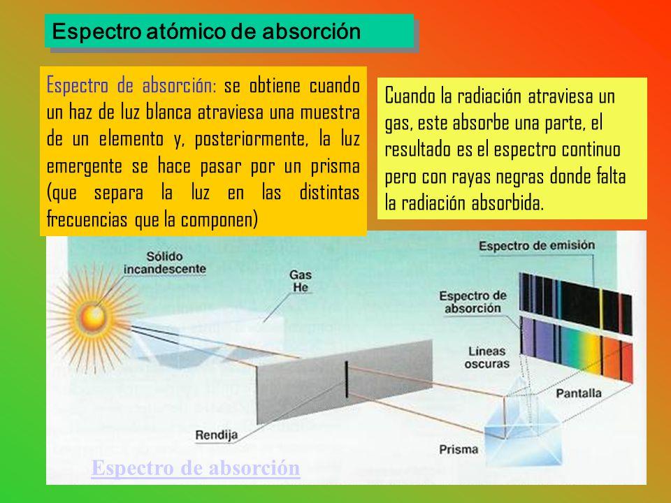 96 Espectro de absorción Espectro de absorción: se obtiene cuando un haz de luz blanca atraviesa una muestra de un elemento y, posteriormente, la luz emergente se hace pasar por un prisma (que separa la luz en las distintas frecuencias que la componen) Cuando la radiación atraviesa un gas, este absorbe una parte, el resultado es el espectro continuo pero con rayas negras donde falta la radiación absorbida.