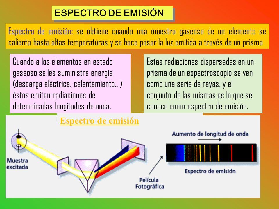 97 ESPECTRO DE EMISIÓN Espectro de emisión: se obtiene cuando una muestra gaseosa de un elemento se calienta hasta altas temperaturas y se hace pasar la luz emitida a través de un prisma Espectro de emisión Cuando a los elementos en estado gaseoso se les suministra energía (descarga eléctrica, calentamiento...) éstos emiten radiaciones de determinadas longitudes de onda.