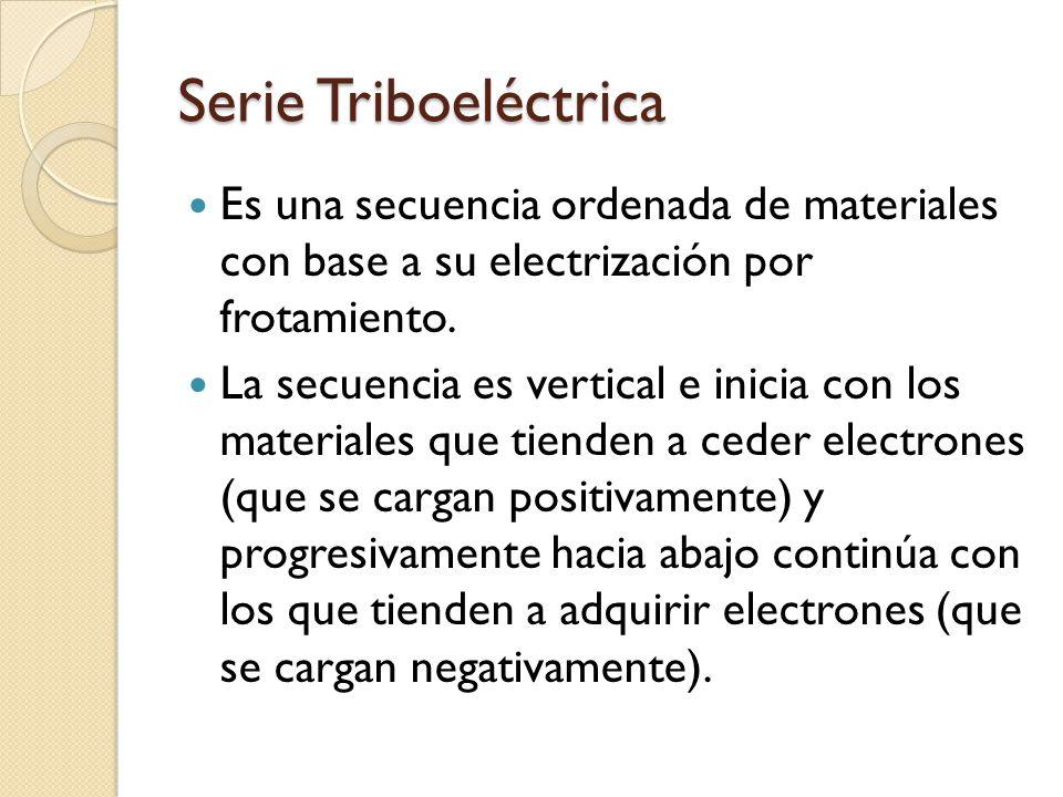 Serie Triboeléctrica Es una secuencia ordenada de materiales con base a su electrización por frotamiento. La secuencia es vertical e inicia con los ma