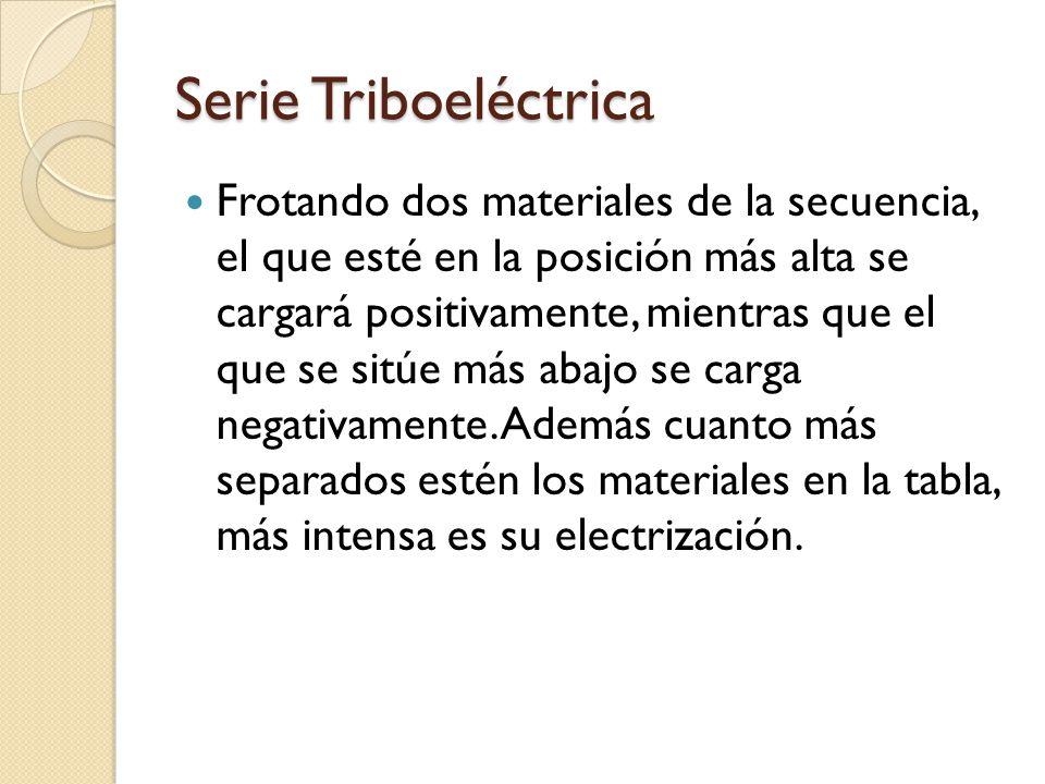 Serie Triboeléctrica Frotando dos materiales de la secuencia, el que esté en la posición más alta se cargará positivamente, mientras que el que se sit