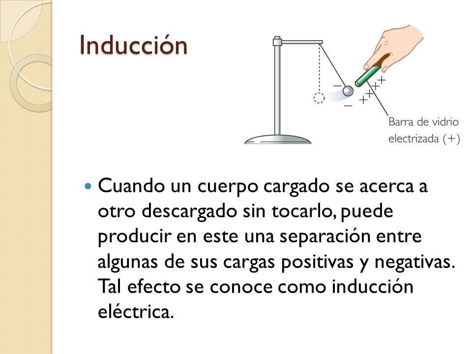 Inducción Cuando un cuerpo cargado se acerca a otro descargado sin tocarlo, puede producir en este una separación entre algunas de sus cargas positiva