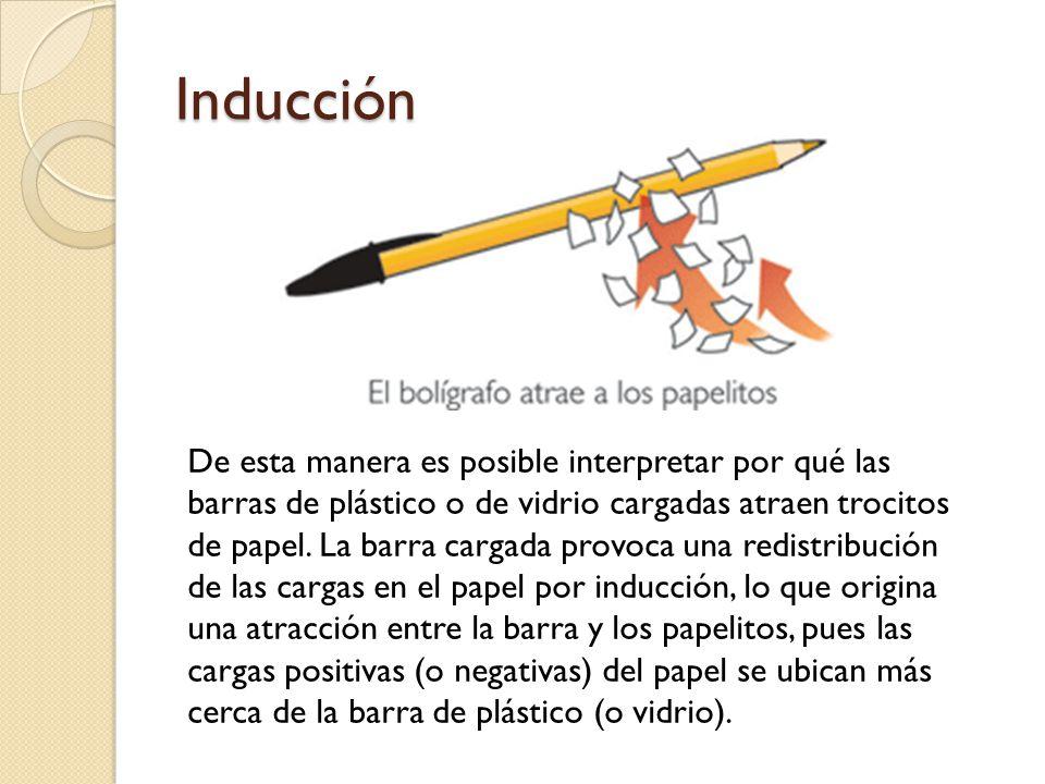 Inducción De esta manera es posible interpretar por qué las barras de plástico o de vidrio cargadas atraen trocitos de papel. La barra cargada provoca