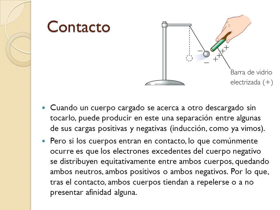 Contacto Cuando un cuerpo cargado se acerca a otro descargado sin tocarlo, puede producir en este una separación entre algunas de sus cargas positivas
