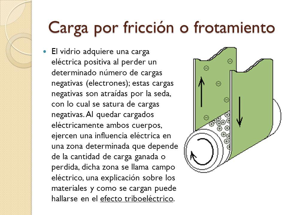 Carga por fricción o frotamiento El vidrio adquiere una carga eléctrica positiva al perder un determinado número de cargas negativas (electrones); est