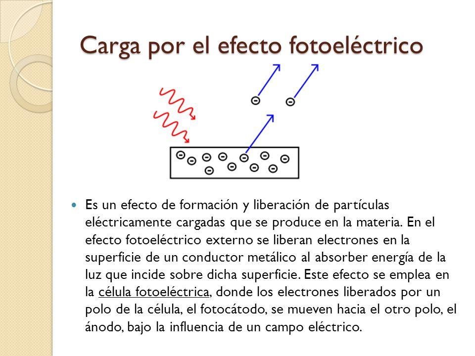 Carga por el efecto fotoeléctrico Es un efecto de formación y liberación de partículas eléctricamente cargadas que se produce en la materia. En el efe