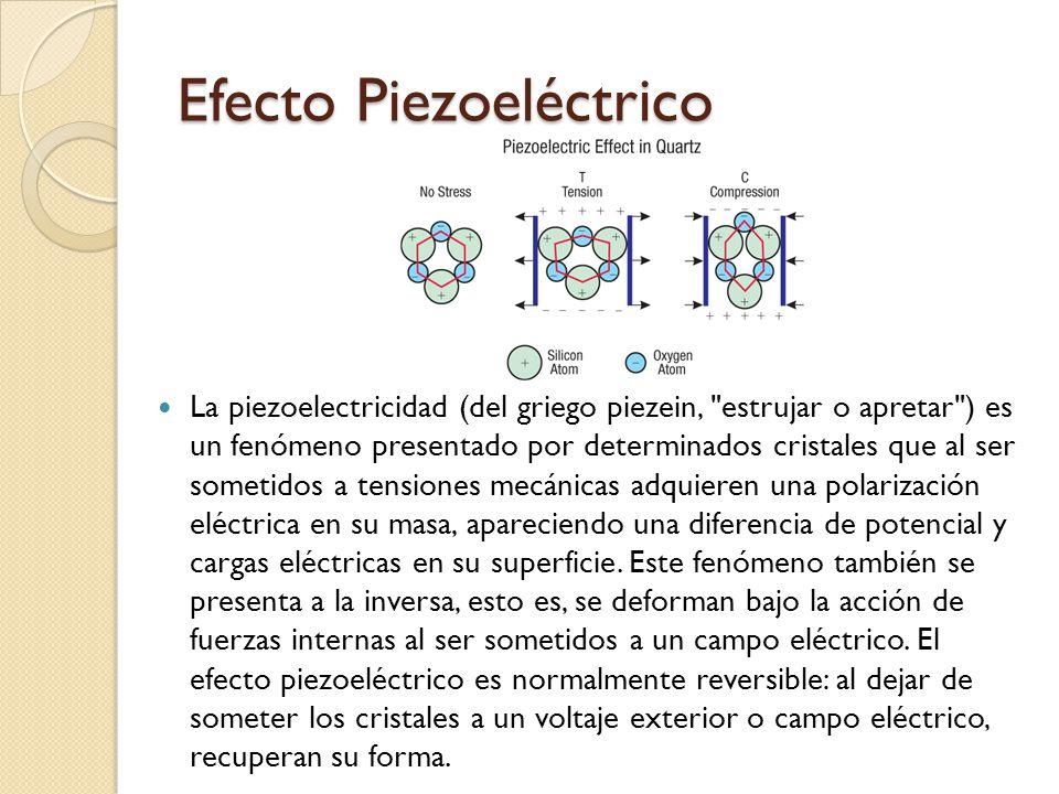 Efecto Piezoeléctrico La piezoelectricidad (del griego piezein,