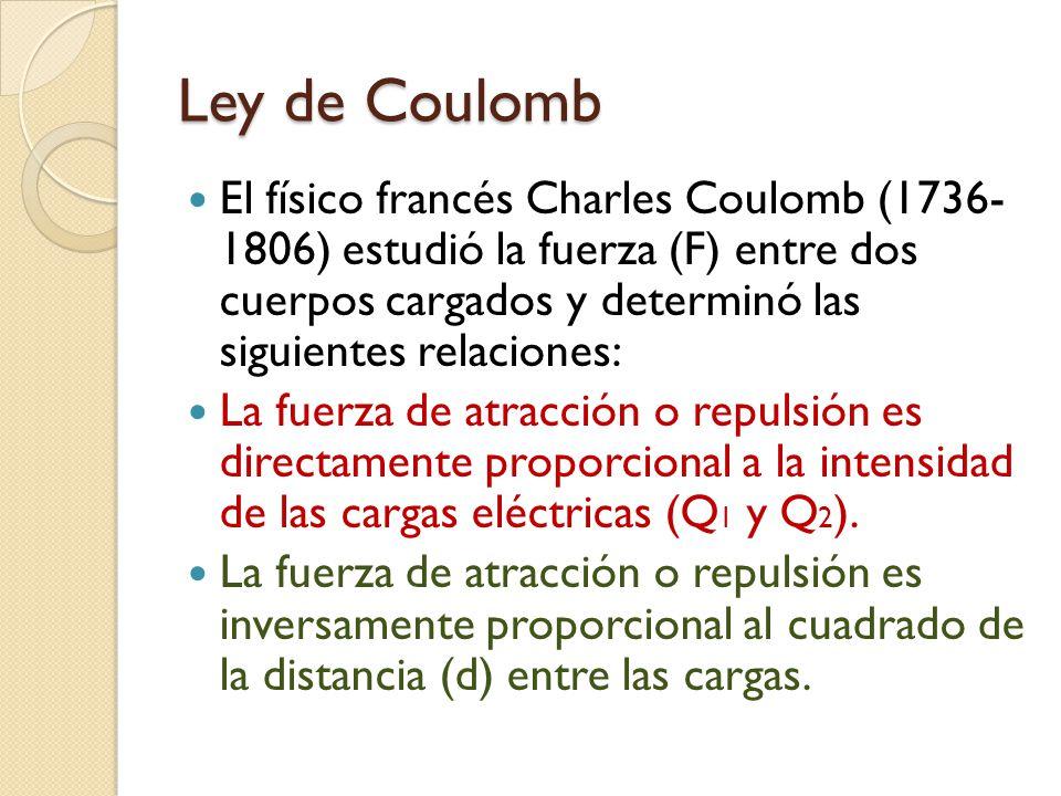 Ley de Coulomb El físico francés Charles Coulomb (1736- 1806) estudió la fuerza (F) entre dos cuerpos cargados y determinó las siguientes relaciones: