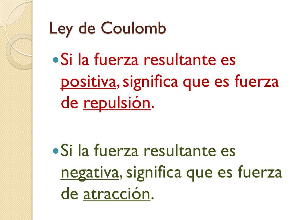 Ley de Coulomb Si la fuerza resultante es positiva, significa que es fuerza de repulsión. Si la fuerza resultante es negativa, significa que es fuerza