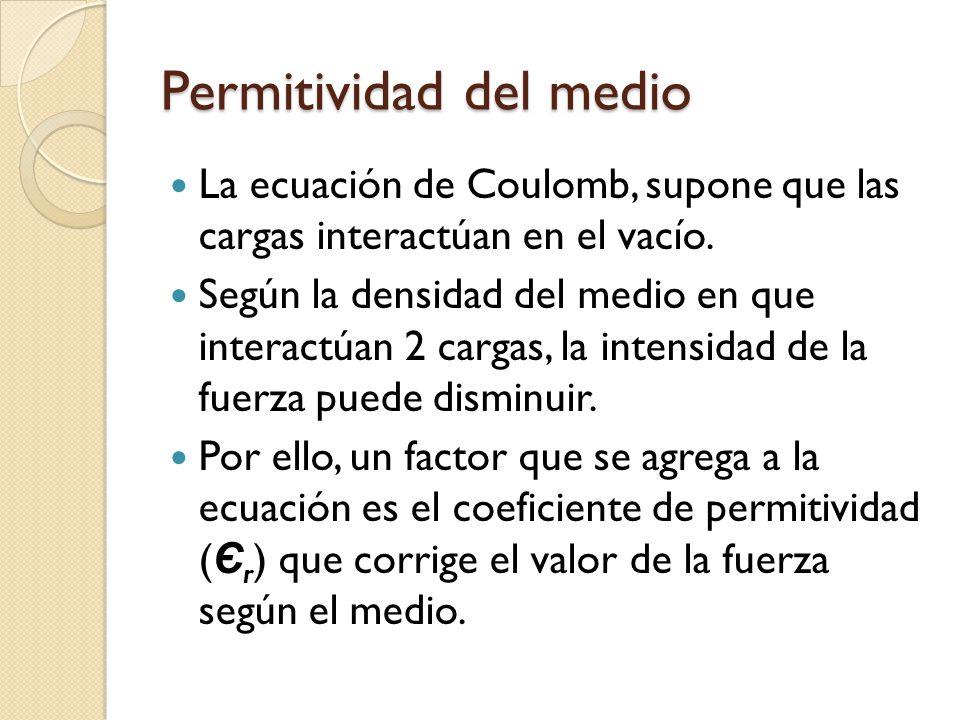 Permitividad del medio La ecuación de Coulomb, supone que las cargas interactúan en el vacío. Según la densidad del medio en que interactúan 2 cargas,