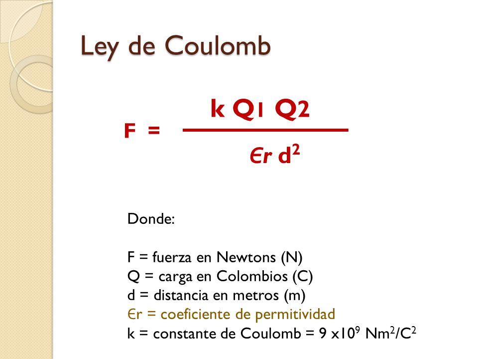 Ley de Coulomb k Q 1 Q 2 Є r d 2 F = Donde: F = fuerza en Newtons (N) Q = carga en Colombios (C) d = distancia en metros (m) Є r = coeficiente de perm