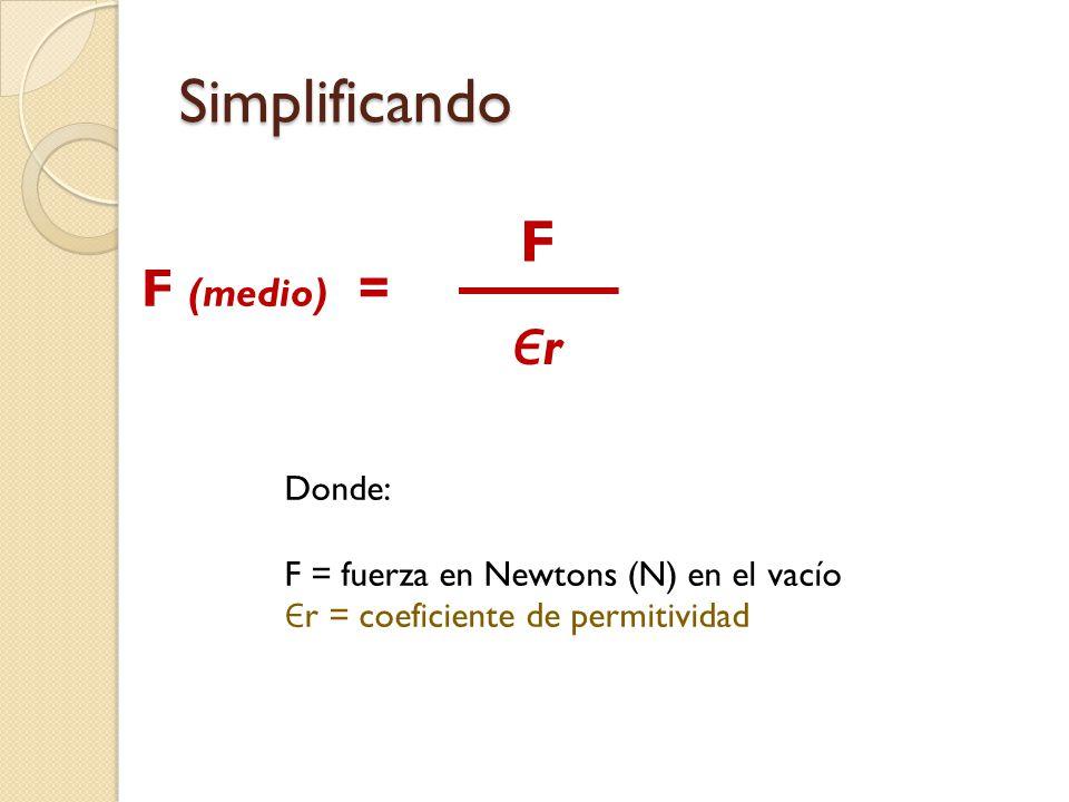 Simplificando F ЄrЄr F (medio) = Donde: F = fuerza en Newtons (N) en el vacío Є r = coeficiente de permitividad