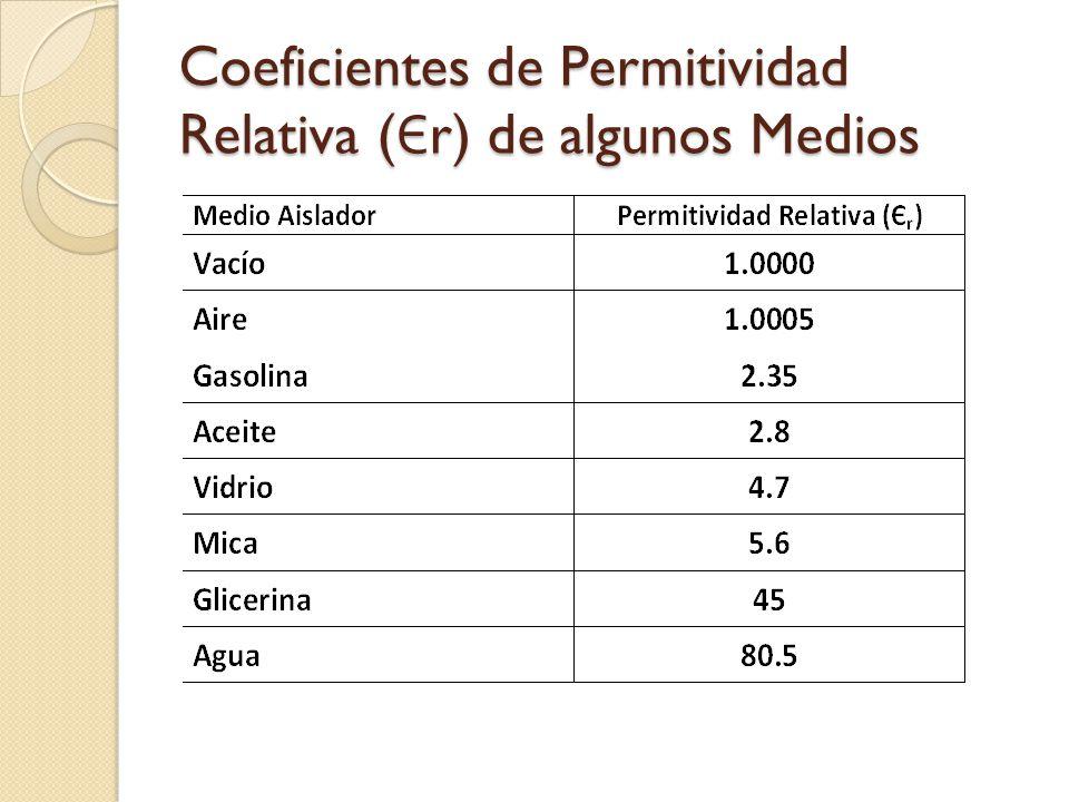 Coeficientes de Permitividad Relativa ( Є r) de algunos Medios