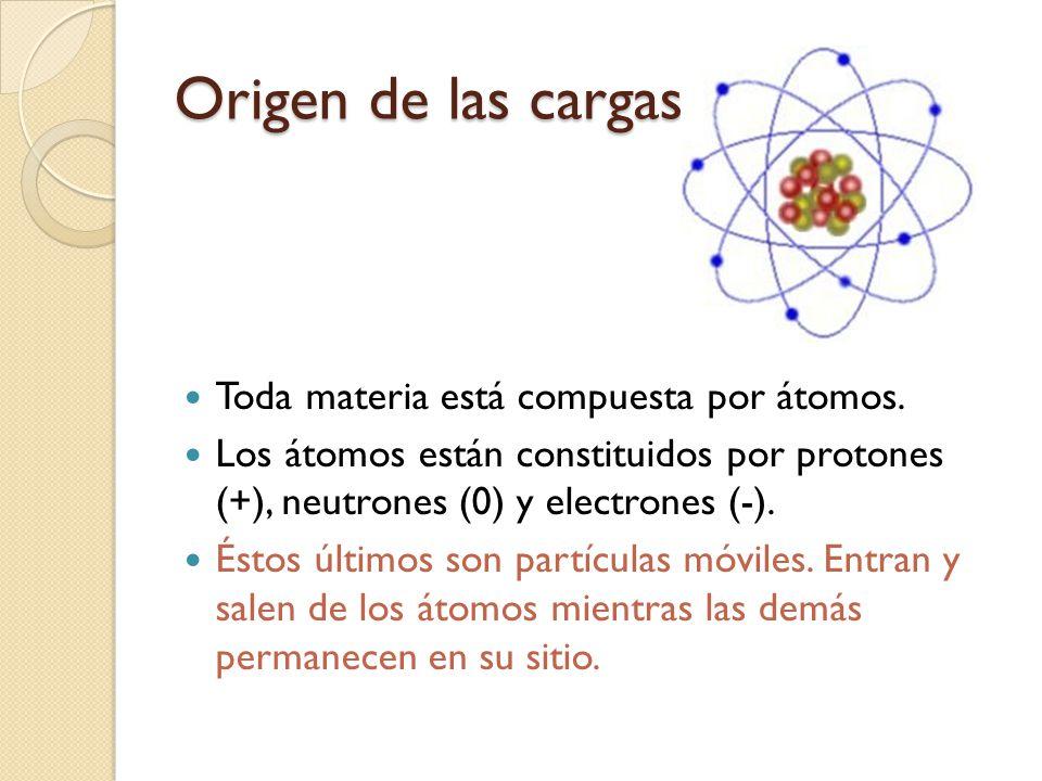 Origen de las cargas Toda materia está compuesta por átomos. Los átomos están constituidos por protones (+), neutrones (0) y electrones (-). Éstos últ