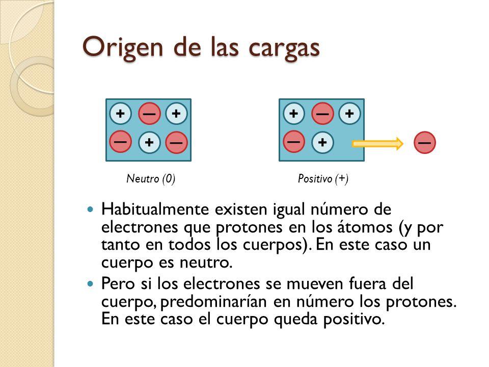 Origen de las cargas Habitualmente existen igual número de electrones que protones en los átomos (y por tanto en todos los cuerpos). En este caso un c