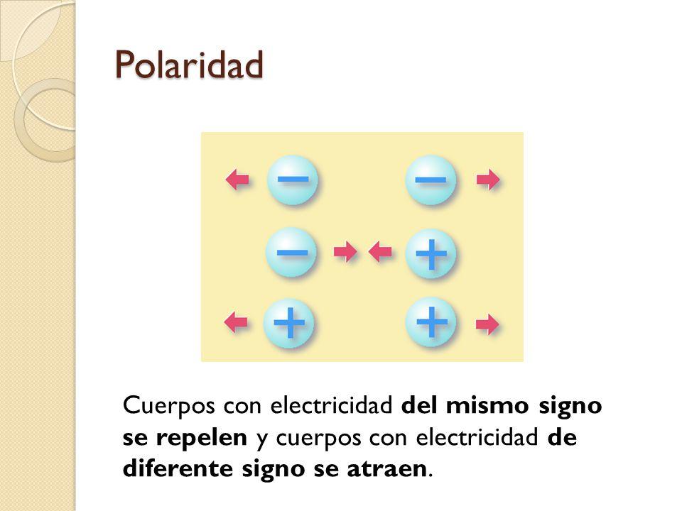 Interacción entre 2 campos eléctricos de signo opuesto