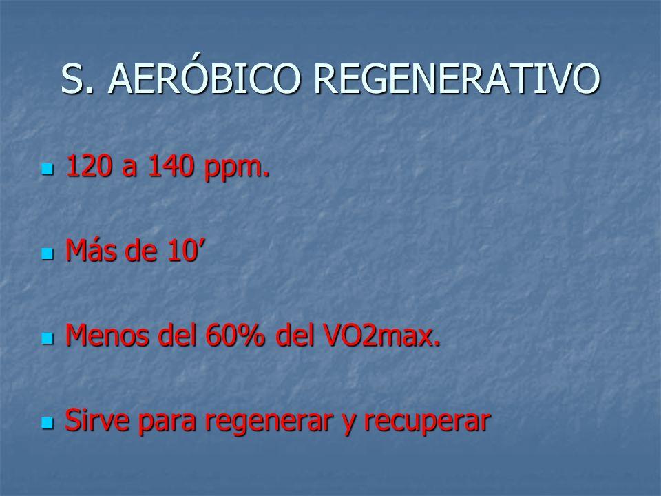 S.AERÓBICO REGENERATIVO 120 a 140 ppm. 120 a 140 ppm.