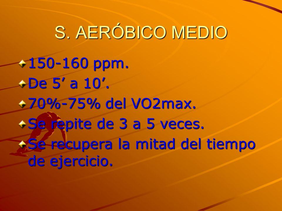 S.AERÓBICO MEDIO 150-160 ppm. De 5' a 10'. 70%-75% del VO2max.