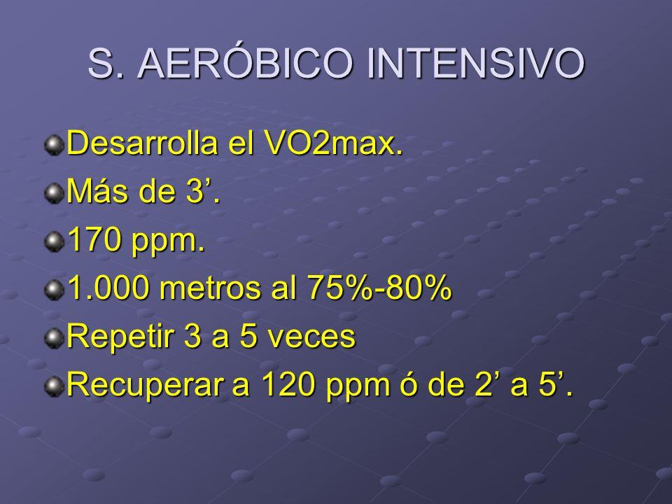 S.AERÓBICO INTENSIVO Desarrolla el VO2max. Más de 3'.