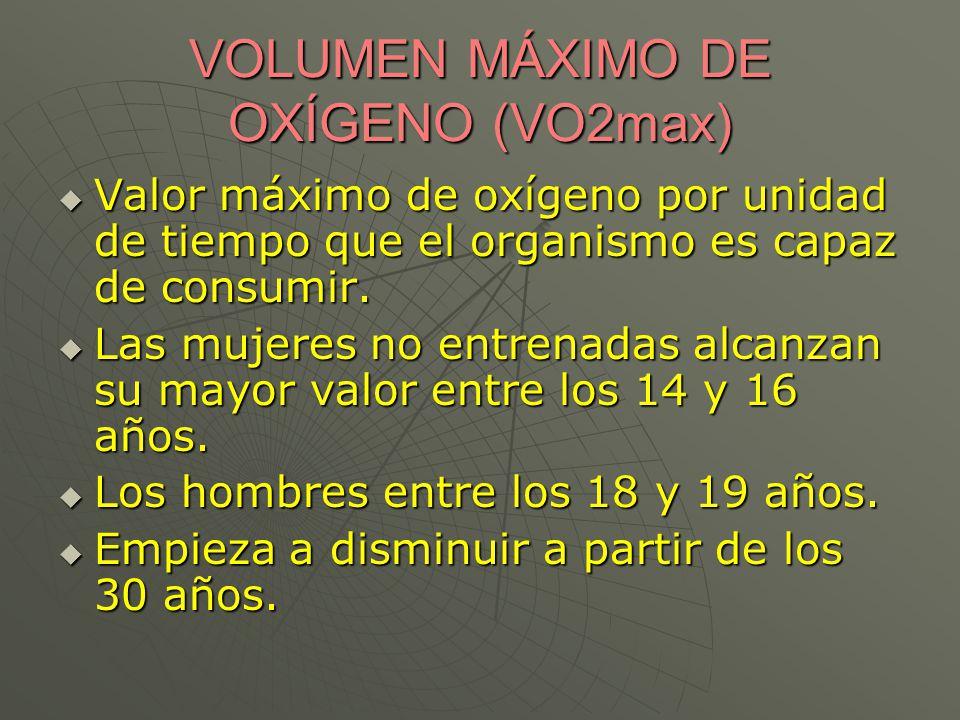 VOLUMEN MÁXIMO DE OXÍGENO (VO2max)  Valor máximo de oxígeno por unidad de tiempo que el organismo es capaz de consumir.