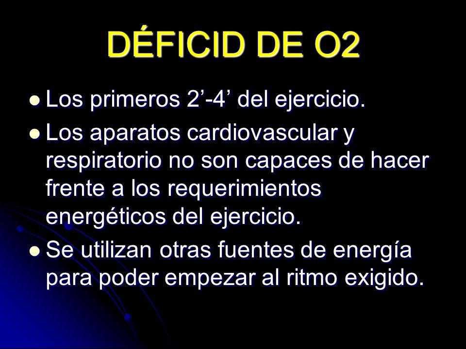 DÉFICID DE O2 Los primeros 2'-4' del ejercicio.Los primeros 2'-4' del ejercicio.