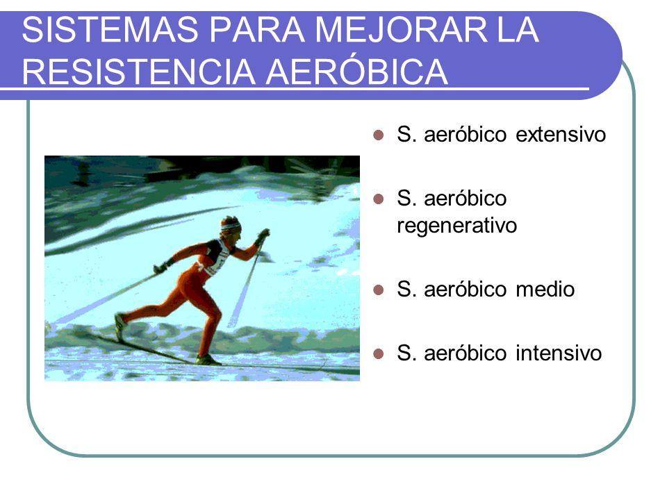 SISTEMAS PARA MEJORAR LA RESISTENCIA AERÓBICA S.aeróbico extensivo S.