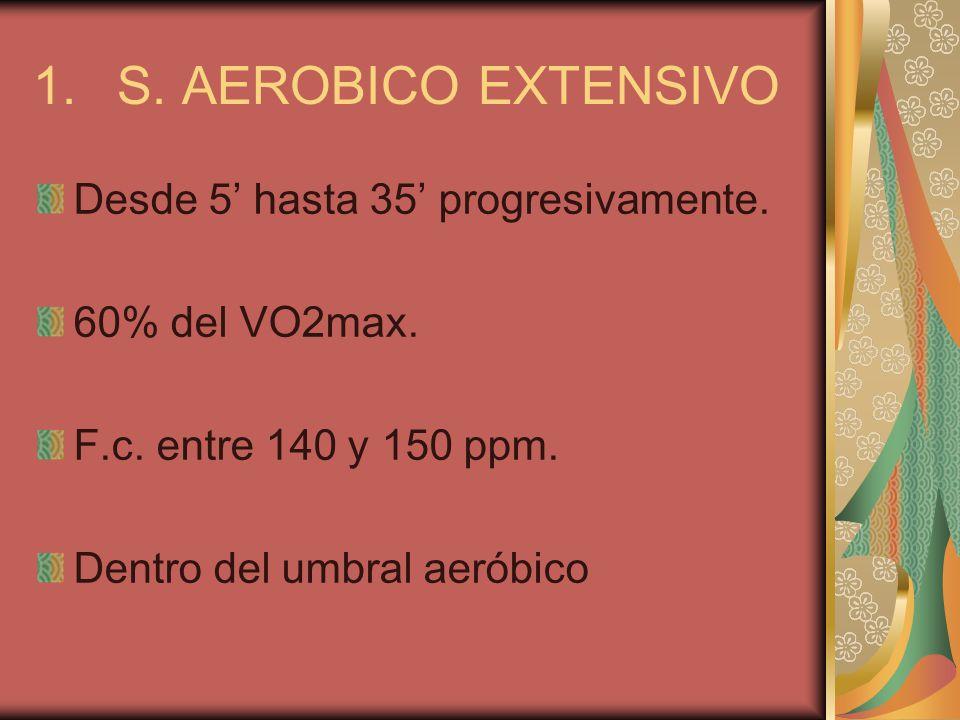1.S.AEROBICO EXTENSIVO Desde 5' hasta 35' progresivamente.